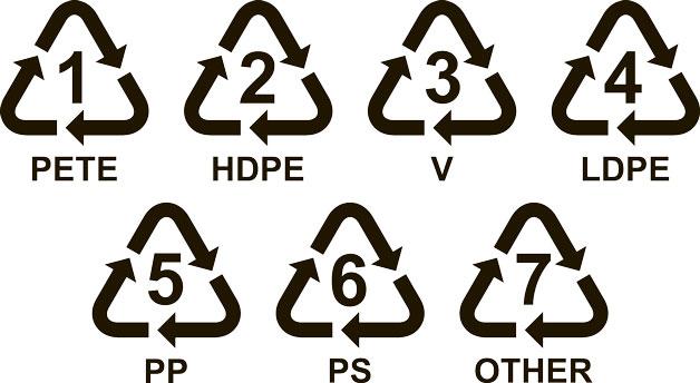 Виды пластиков для сортировки и вторичной переработки